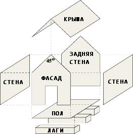 budka-plan